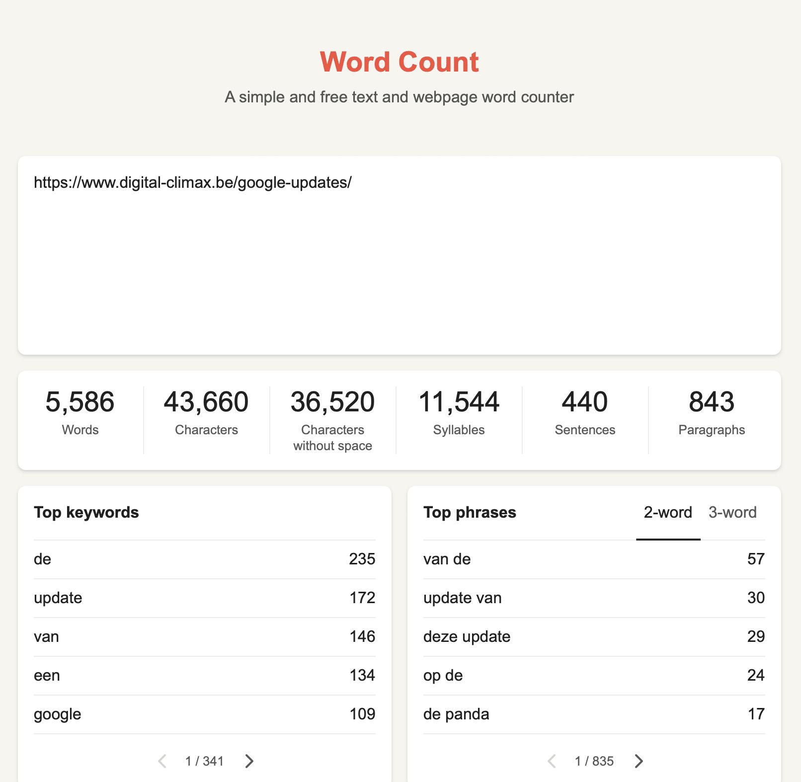 Ahrefs aantal woorden