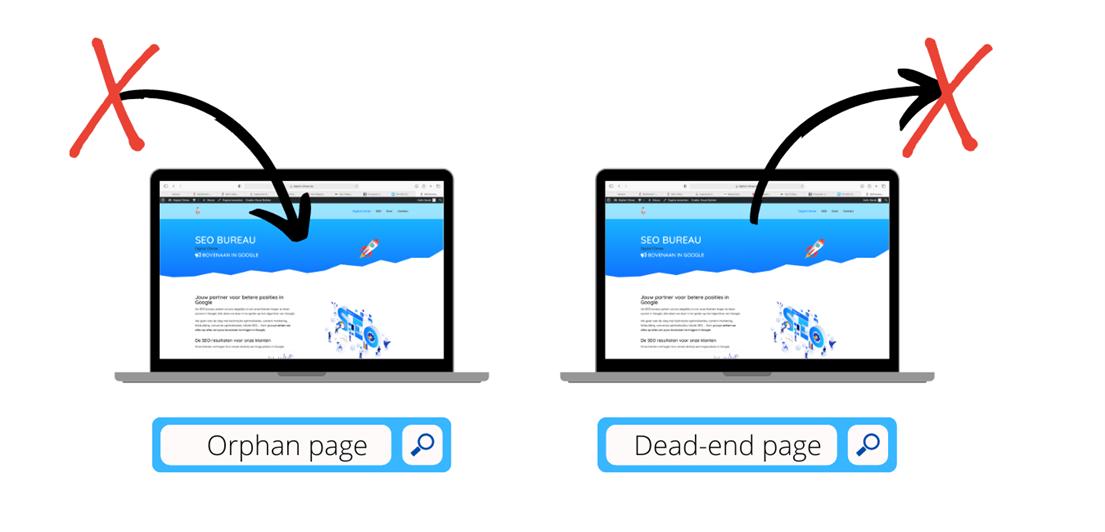 Weespagina of Orphan Page - Digital Climax